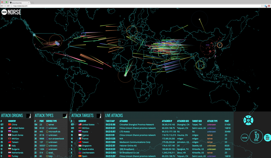 Live Map of cyberattack sources and targets around the globe